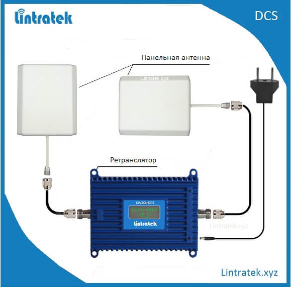 lintratek-kw20l-dcs-kit-1