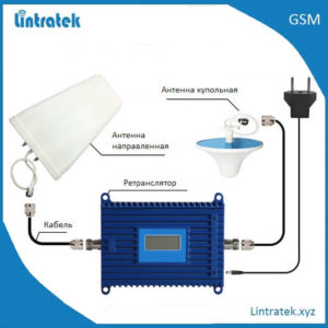 Lintratek kw20l gsm kit 1