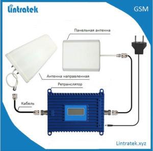 Lintratek kw20l gsm kit 2