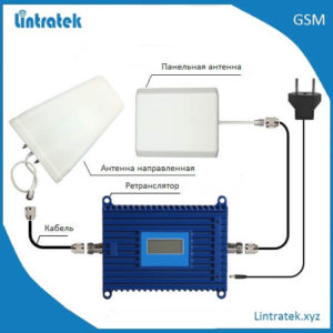 Lintratek kw20l gsm kit 2